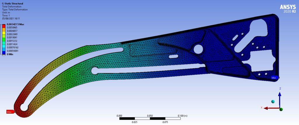 Analyse structurelle du mécanisme des volets. Les différentes couleurs représentent les efforts de charge